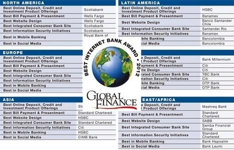 (Worthy?) Social Media Winners of Global Finance's Best Online Banking Awards 2012 | Financial | Scoop.it