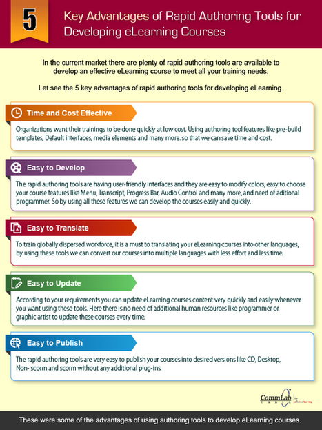 5 Key Advantages of Rapid Authoring Tools for Developing ELearning Courses – Infographic | Aprendiendo a Distancia | Scoop.it