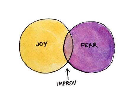 Improv Explained In Venn Diagrams | Angewandte Improvisation | Scoop.it