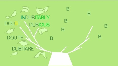 """Why is there a """"b"""" in doubt? 