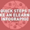 7 Quick Steps for Making an eLearning Infographic - eLearning Brothers |  e-Learning Bookmarking Service - e-Learning Tags | elearning stuff | Scoop.it