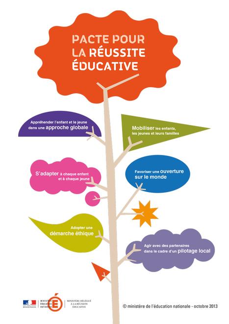 Pacte pour la réussite éducative - éducation.gouv.fr (Communiqué de presse)   vie pratique   Scoop.it