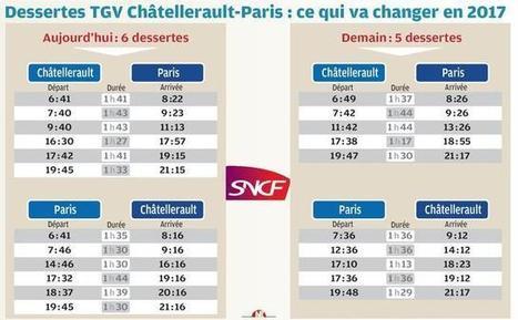 TGV Châtellerault-Paris : ce qui va changer en 2017 - la Nouvelle République | ChâtelleraultActu | Scoop.it