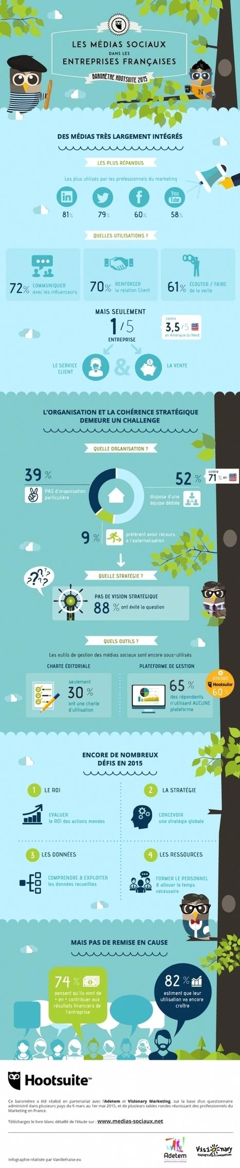 Infographie | Médias sociaux : les défis à relever | Best of des Médias Sociaux | Scoop.it