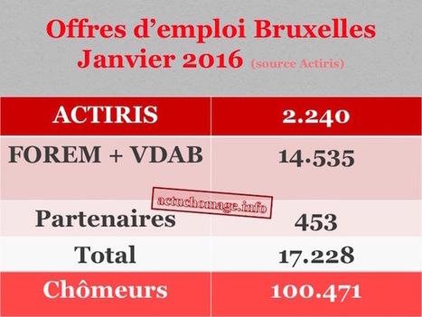 Le chômage bruxellois à son plus bas niveau depuis 24 ans?   ActuChomage.info   Scoop.it