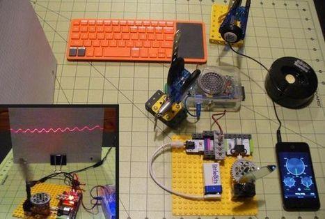 LaserOscope | Arduino, Netduino, Rasperry Pi! | Scoop.it