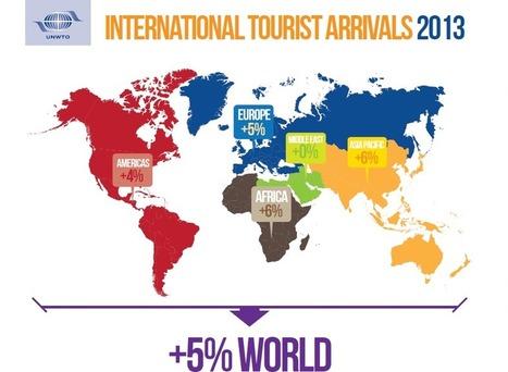 Baromètres OMT : rien n'arrête l'irrésistible ascension du tourisme ... | Provence Vintage | Scoop.it