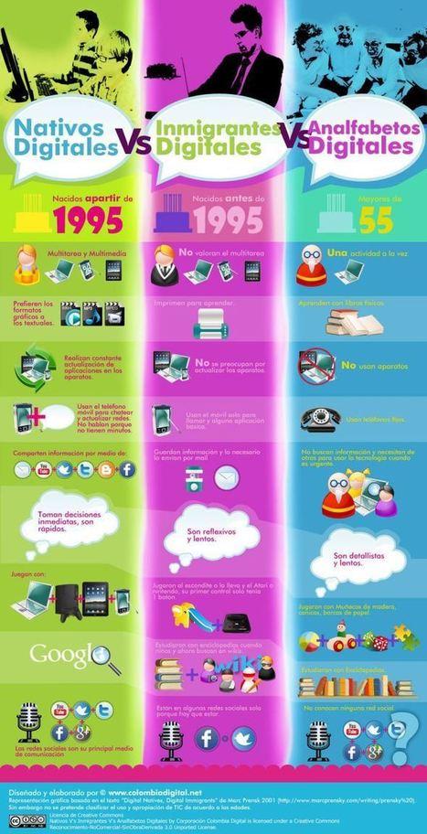 3 Generaciones en el Mundo Digital | Infografía | Educacion, ecologia y TIC | Scoop.it