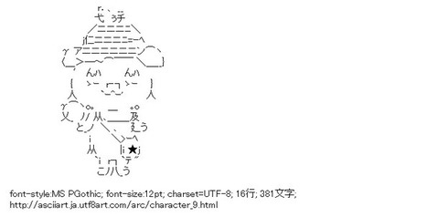 ワンドゥ (キャラクター) | ASCII Art | Scoop.it