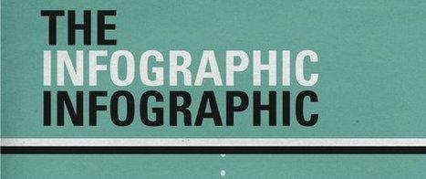 Pourquoi et comment créer une Infographie ?   Actua web marketing   Scoop.it