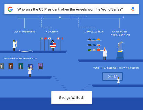 Google presents the mobile app that answers complex questions | Mobile devices - Internet of Things - drones | Scoop.it