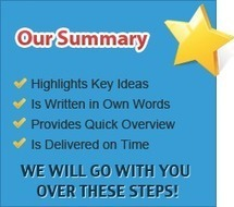 Summarization.org Introduces Top Notch Concise Summary Writing Services with Flat 20% Discount | summarization-org | Scoop.it