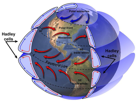 meteorology | Lesson Ideas and Resources | Scoop.it