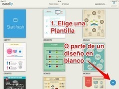 Proyecto InfoEDUgrafías: Apps para diseñar Infografías en tu tableta   desdeelpasillo   Scoop.it