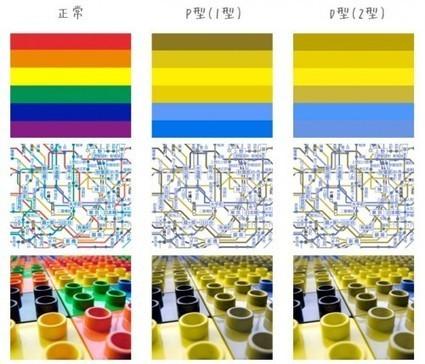 色覚障がい者に配慮したWebサイトの作り方 | Webクリエイターボックス