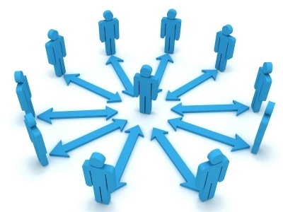 Why Developing a Talent Community on Social Networks Will Find ... | Human Resorces | Scoop.it