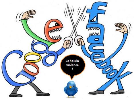 Blog de François Combes : marketing et communication 2.0 Les 10 raisons de l'échec de Google +   Adopter Google+   Scoop.it