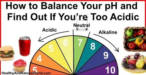 How to Balance Your pH and Find out If You're Too Acidic | Wellness Life | Scoop.it