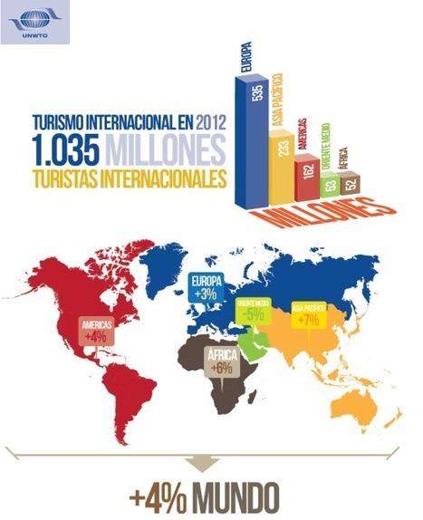 mercados emisores « Tendencias Turismo   economia finanzas y empresas   Scoop.it