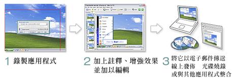 :::::: 歡迎使用 Macromedia Captivate 錄影課程 第一章到第六章 :::::: | 華語教學工具 | Scoop.it