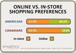 Customer Behavior - Luxury Shoppers Use Social Media to Flaunt Purchases | CRM in luxury industry | Scoop.it