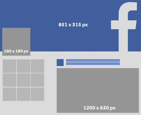 Social Media Cheat Sheet: All the Key Image Sizes to Know | MarketingHits | Scoop.it