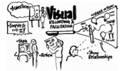 Home: The Original Change Management Toolbook (Visual Recording and Graphic Facilitation) | Visual Engagement | Scoop.it