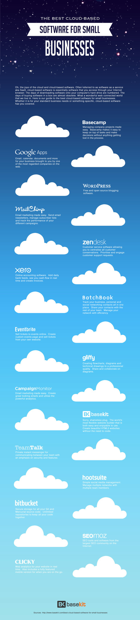 INFOGRAPHIC: The Best Cloud-Based Software For Small Businesses | Newsilike | Online Relations & Community management | Scoop.it
