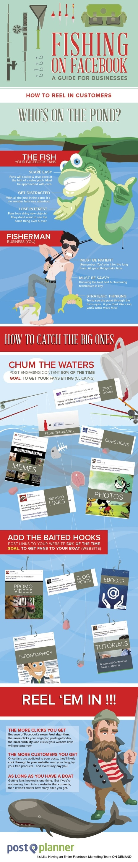 Fishing on Facebook: A Guide for Businesses #infographic | MarketingHits | Scoop.it
