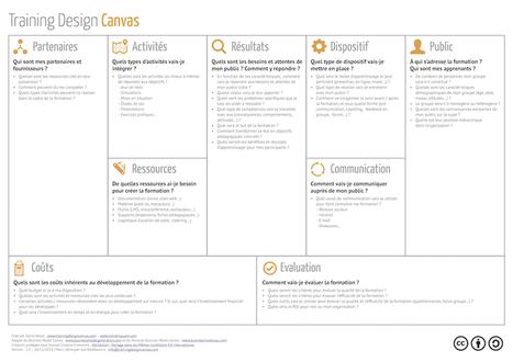 Créez vos formations de A à Z avec le Training Design Canvas | Time to Learn | Scoop.it