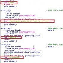 Java pour infecter les utilisateurs Linux et Mac avec un bot DDoS   Libertés Numériques   Scoop.it