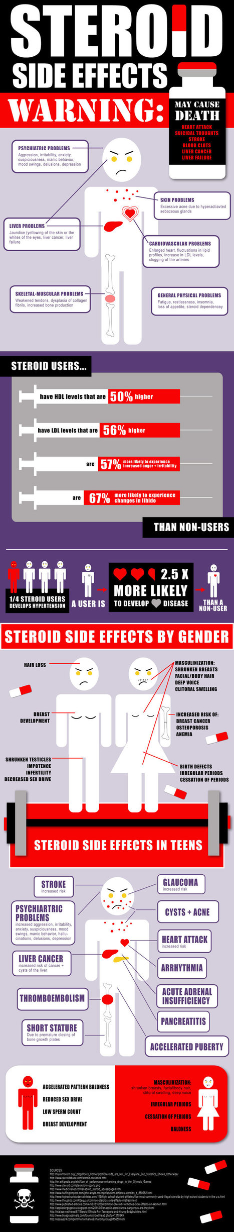 Side Effect | Side Effect | Scoop.it