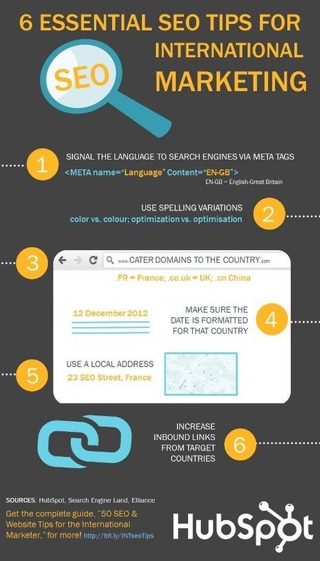 Timeline Photos | Facebook | Top 5 Infographics | Scoop.it