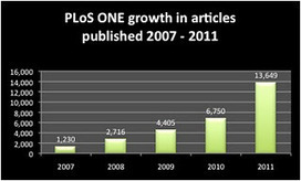 The Imaginary Journal of Poetic Economics: Happy 2012 Open Access Movement! December 31, 2011 Dramatic Growth of Open Access. | Open Access News from the RSP team | Scoop.it