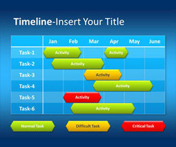 Simple Timeline Template for PowerPoint | General Ideas | Scoop.it