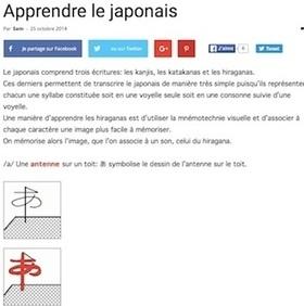 Formule linguistique | E-learning francophone | Scoop.it