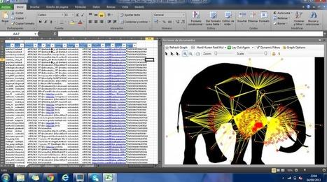 Cómo hacer análisis de redes de Twitter usando NodeXL - Networks provide happiness | market research topics | Scoop.it