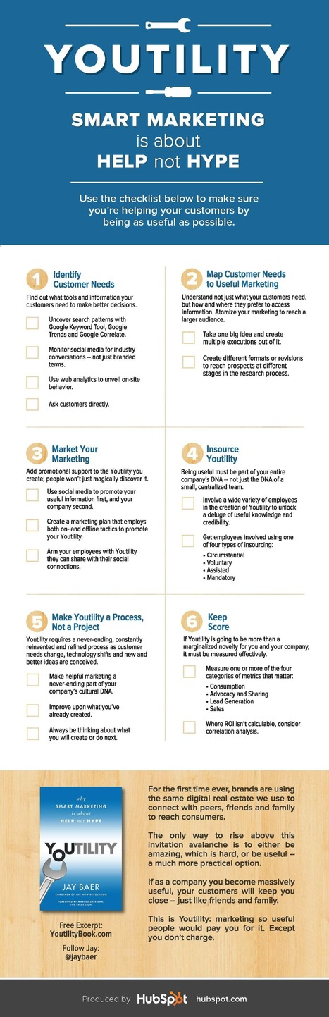 How to Create Marketing That's Actually Helpful [Printable Checklist] - HubSpot | #TheMarketingAutomationAlert | Social Media for Business | Scoop.it