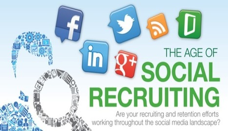Top 5 Reasons Why I Took To Social Media for Talent Search | Social Media, Contents, Marketing and More | Scoop.it