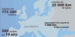 Quel réseau électrique européen dans 10 ans ? | Le groupe EDF | Scoop.it