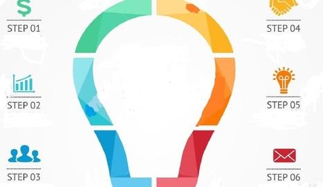 Once palabras clave que deben conocerse para emprender | Educacion, ecologia y TIC | Scoop.it