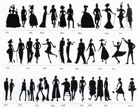 The history of fashion | Historia de la moda a través de la historia del arte. | Scoop.it