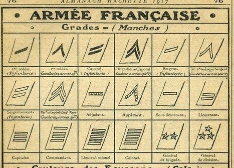 Mémoire des poilus de la Vienne: Grades, Brisques et Attributs | GenealoNet | Scoop.it