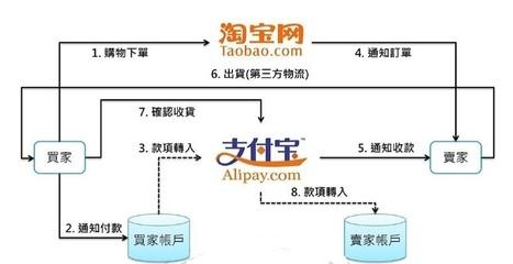 燿麒科技股份有限公司LBSTEK Inc. | Marketing ideas | Scoop.it