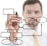 Cuatro Modelos de Comportamiento Organizacional | Comportamiento organizacional | Scoop.it