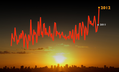 Book It: 2012, The Hottest U.S. Year on Record | Climate Central | Sustain Our Earth | Scoop.it