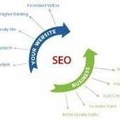 a blog on seo and emarketing in Hindi | cool stuff | Scoop.it