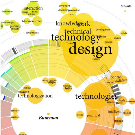 Data VISUALIZATION: Modern Approaches | Smashing Magazine | Machines Pensantes | Scoop.it