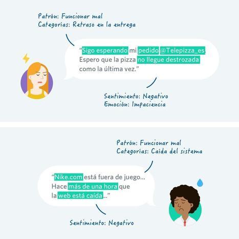Séntisis, la tecnología semántica para entender a tus consumidores - Observatorio eCommerce | #ecommerce #retail | Scoop.it