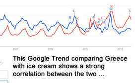 Correlation, Causation & Coincidence in SEO | The SEO Scoop | Scoop.it